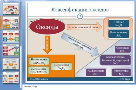 1. Классификация неорганических веществ.